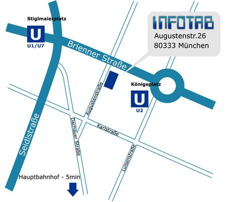 Infotab_Karte